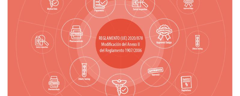 Reglamento 1907:2006 (REACH)