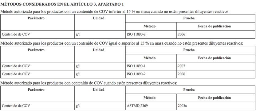 eqgest-metodos-productos-cov